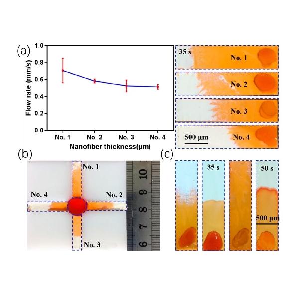 Peneliti Kembangkan Pelacakan Tanda Vital Berbasis Nanofiber