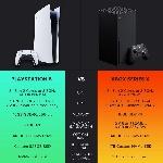 Xbox Series X Mendarat, Intip Spesifikasinya
