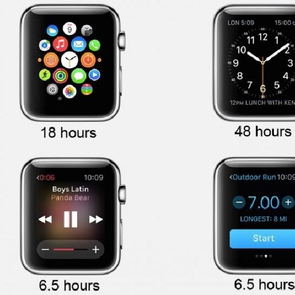 Ini Cara Memaksimalkan Battery Life Apple Watch