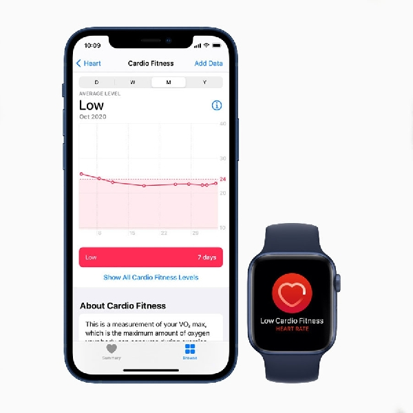 Apple Watch Kini Bisa Pantau Kebugaran Kardio Anda