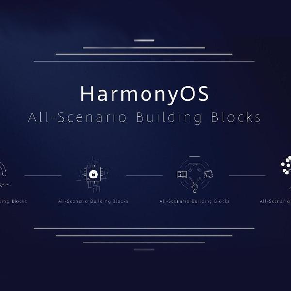Ternyata HarmonyOS Besutan Huawei Nyaris Persis Android 10