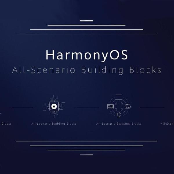 Pengguna Huawei Bisa Mengoperasikan HamonyOS April Mendatang