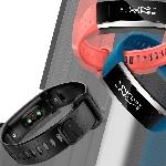 Duo Smartband Baru Huawei Bisa Ukur Oksigen Dalam Tubuh