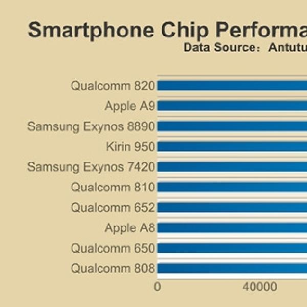 Ini 10 Chipset Smartphone Terbaik Versi AnTuTu 6.0