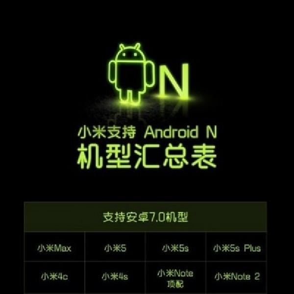 Ini Daftar Smartphone Xiaomi Update Android Nougat