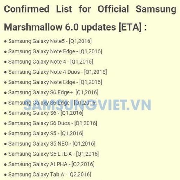 Inilah 12 Perangkat Samsung yang Dapat Android Marsmallow Tahun Depan
