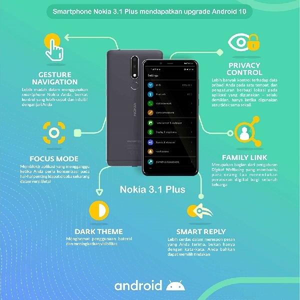 Nokia 3.1 Dapat Upgrade Android 10, Kini Bisa Swipe Gesture