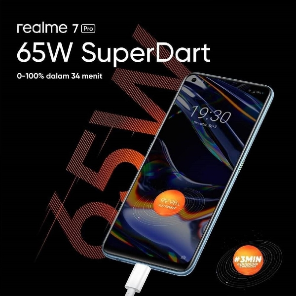 Mengejutkan! Realme C17 Hadir Dengan RAM 6GB