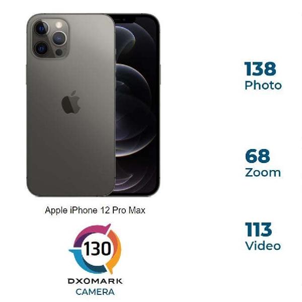 Ternyata Kamera iPhone 12 Pro Max Masih di Bawah Huawei dan Xiaomi