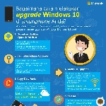 Cara Upgrade Smartphone Lumia Ke Windows 10