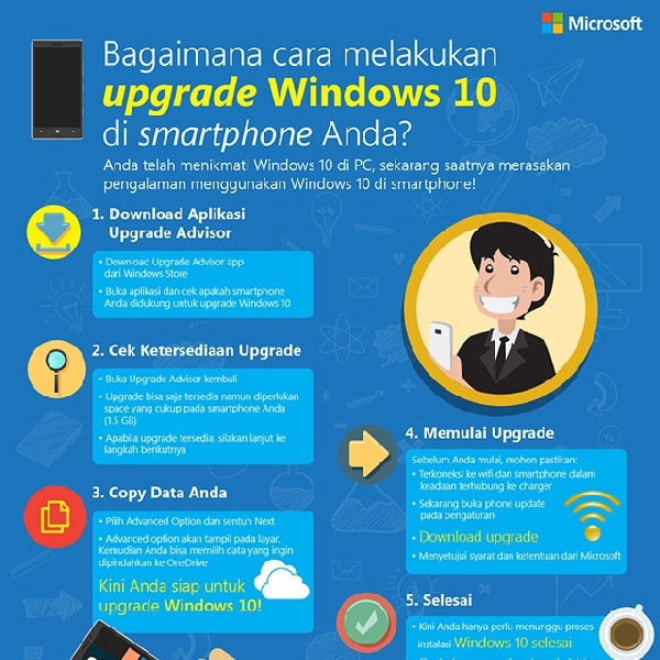 Cara Upgrade Smartphone Lumia Ke Windows 10