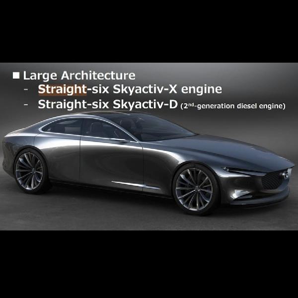 Mazda Bakal Gunakan Mesin 6 Silinder Segaris Skyactiv-X dan Skyactiv-D