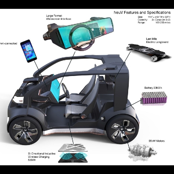 Honda Perkenalkan Konsep Smart-Sized Neuv City Car dan Self-Leveling Motor di CES 2017