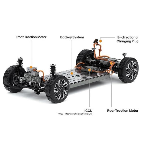 Hyundai Bakal Kembangkan Mobil Listrik Berpenggerak Roda Belakang