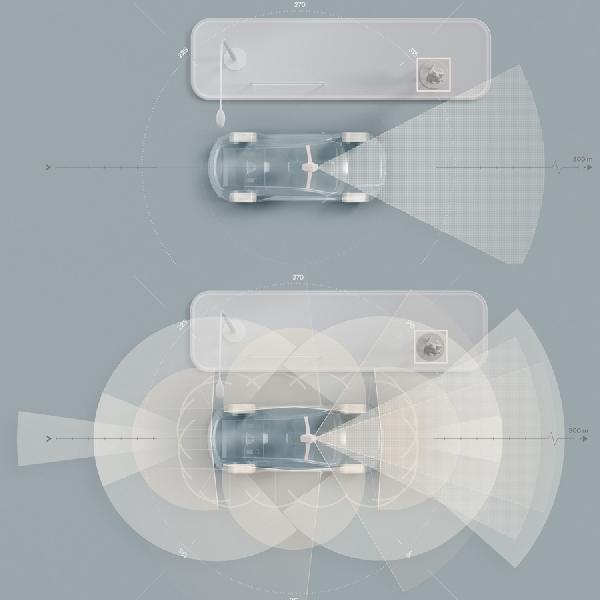Next-Gen Volvo XC90 Diorientasikan Jadi Mobil Listrik Dengan Luminar LiDAR dan Komputer AI