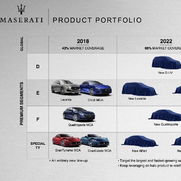 FCA Siapkan Kendaraan Saingan Tesla
