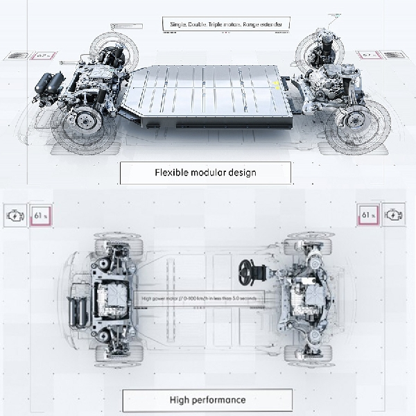 Potensi Besar Arsitektur SEA Open-Source Mobil Listrik Besutan Geely