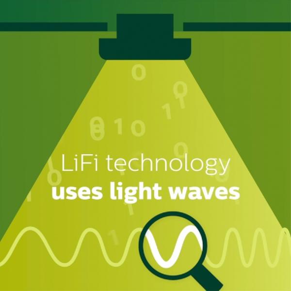 Philips Mulai Uji Coba Teknologi LiFi, Apa Itu?
