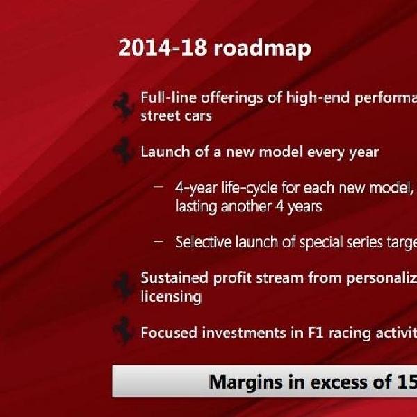Ferrari siap rilis model baru setiap tahun