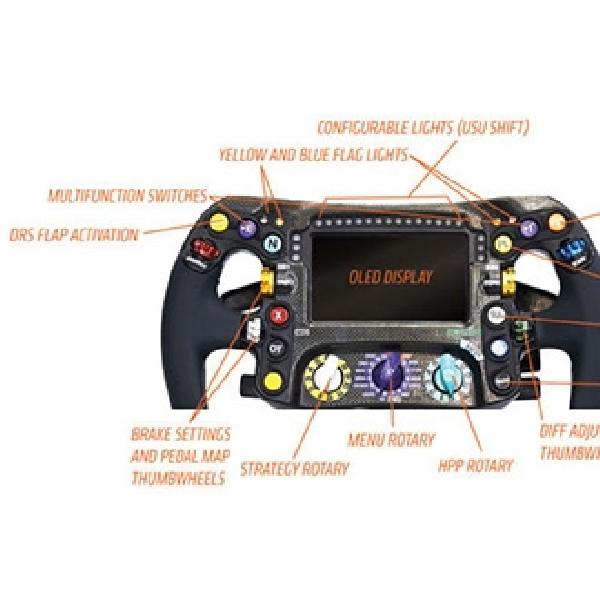 Perbedaan Stir Rosberg dan Hamilton