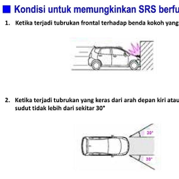 Syarat SRS Airbag Honda City Mengembang