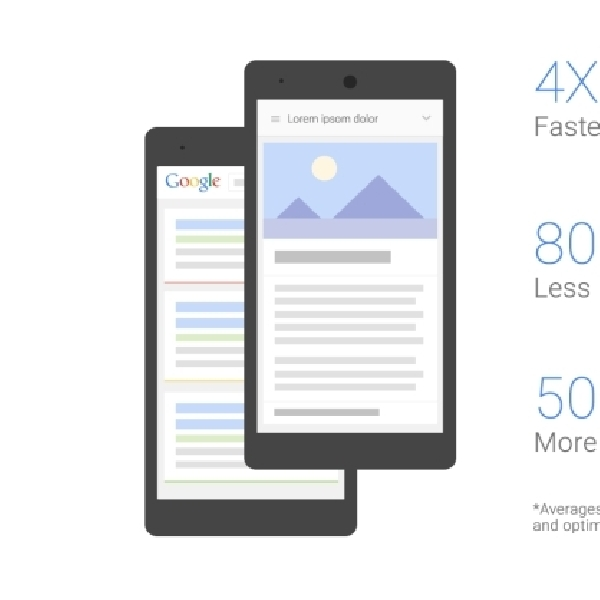 Google Kerjakan Program Baru Percepat Loading Time Website