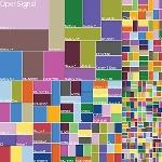 Pengamat Catat 24.093 Jenis Perangkat Android Kini Tersebar di Seluruh Dunia