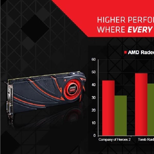 AMD Radeon R9 280, Mampu Jalankan Game Beresolusi Lebih Dari 1080p
