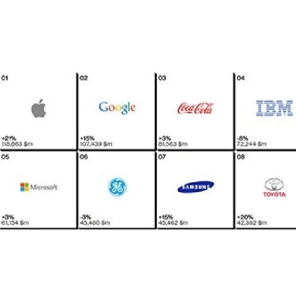 Apple Menjadi Brand Terbaik Di Dunia, Google Menguntit Di nomor 2